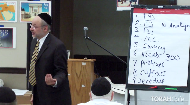 Chew with passion. Savoring the taste of learning requires asking questions and using a child's multiple intelligences.  Rabbi Jonathan Rietti gives a comprehensive explanation of how children learn and shows the similarities between Torah learning and the Montesorri method.  For more about Rabbi Rietti please visit:Jewishinspiration.com.