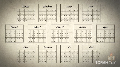 Have You Ever Wondered? Chronicle of a Calendar